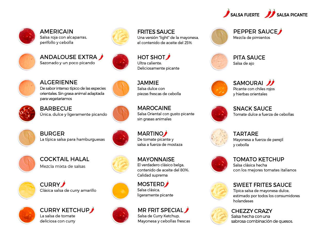 salsas-mrfrit-franquicia